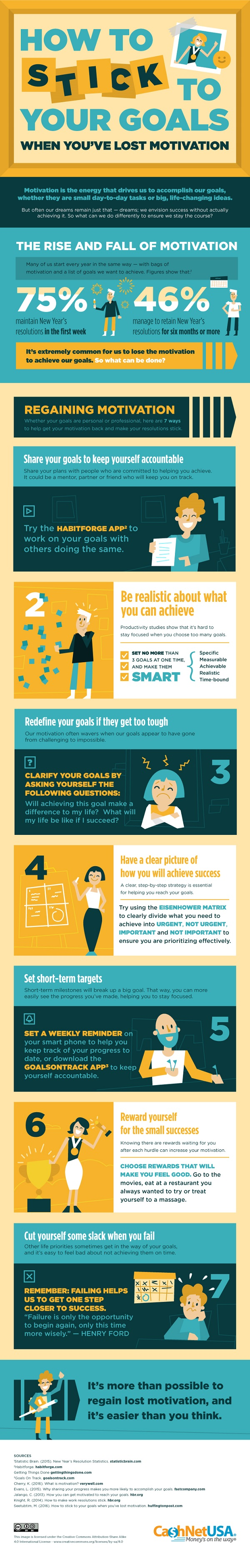 Infographic: How To Stick To Your Goals When You've Lost Motivation