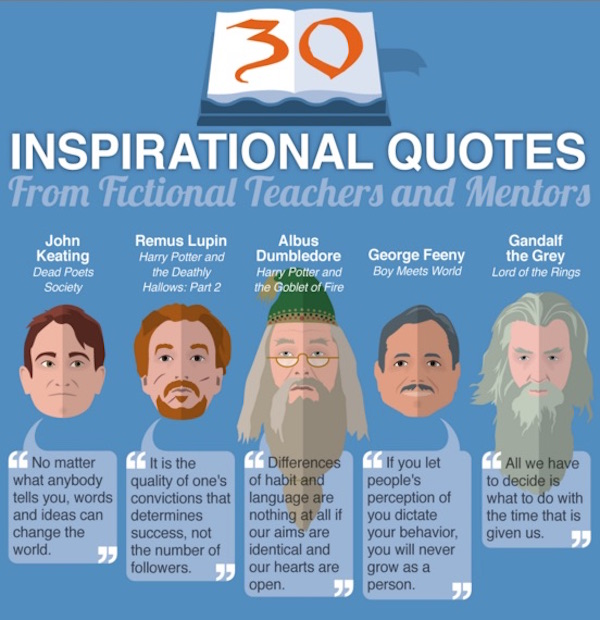 Inspirational Quotes On Character: Infographic: 30 Inspirational Quotes From Famous Fictional