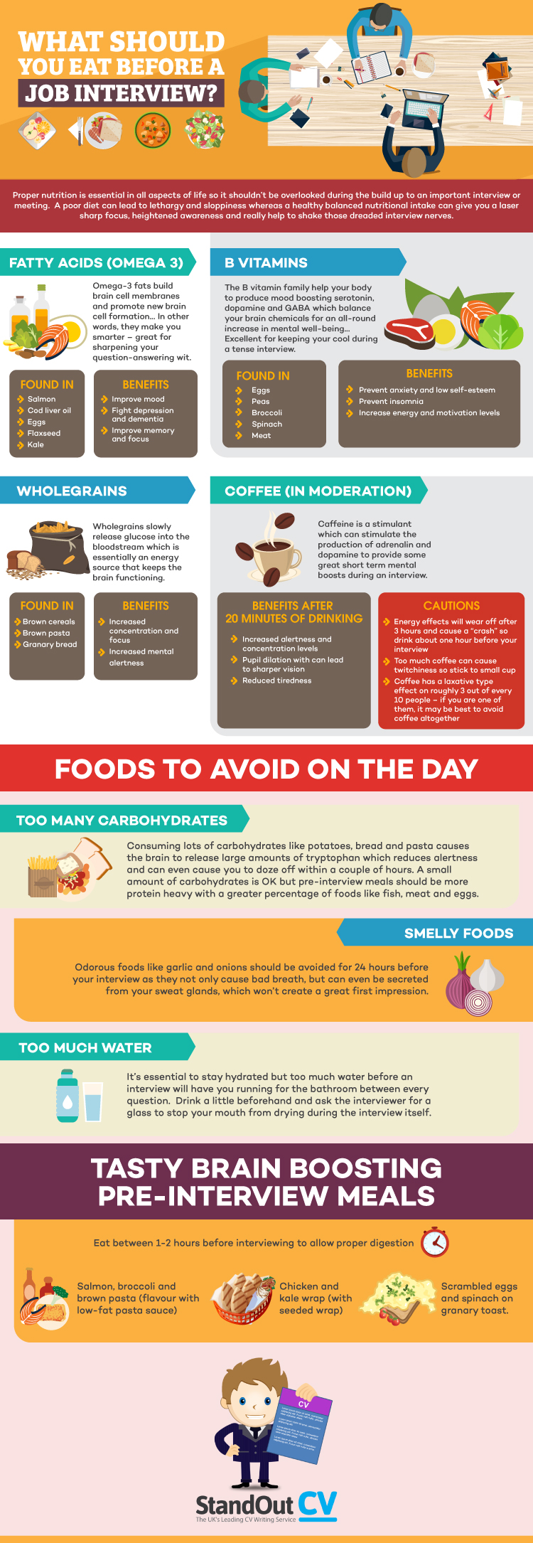 infographic types of food you should eat or avoid before a job infographic types of food you should eat or avoid before a job interview