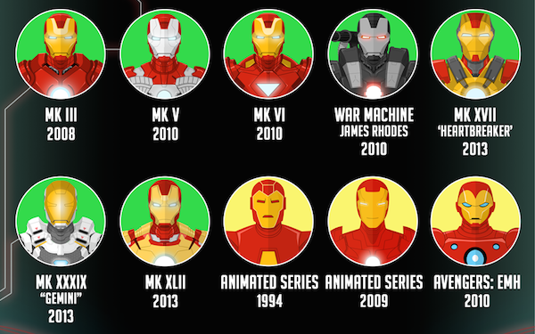 Infographic 50 Classic Suits Worn By Iron Man Over The -3309