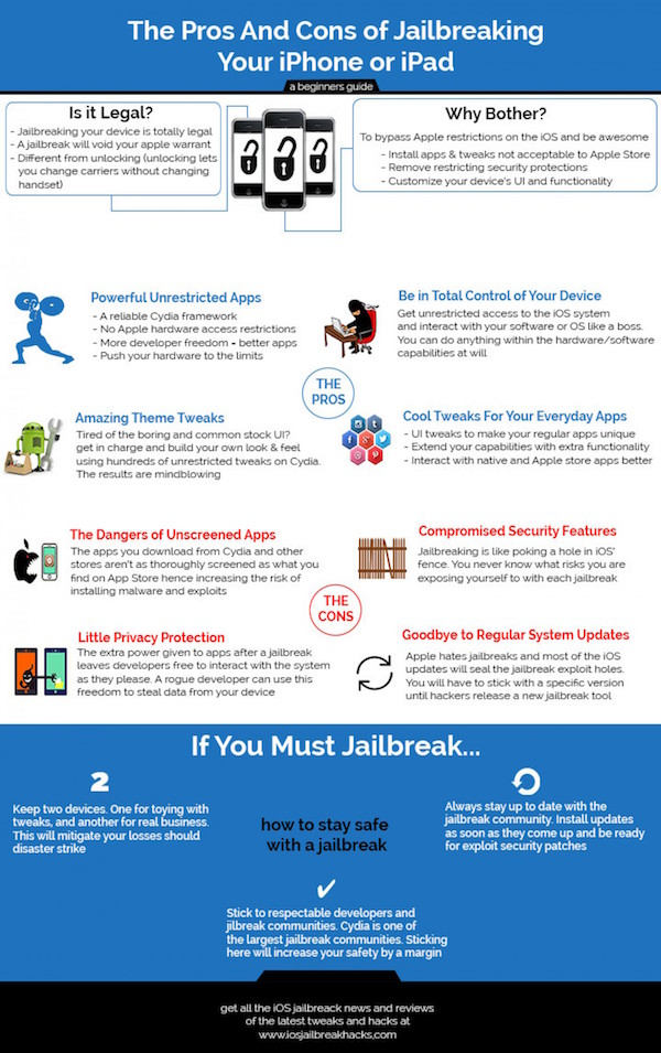 Infographic: The Pros And Cons Of Jailbreaking Your iPhone