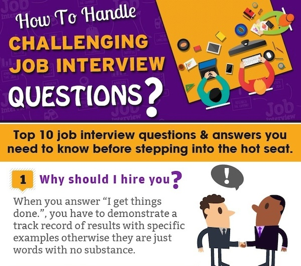 Infographic: How To Answer Challenging Job Interview Questions ...