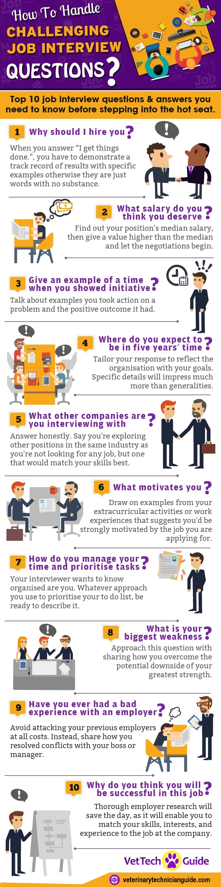 Infographic: How To Answer Challenging Job Interview Questions