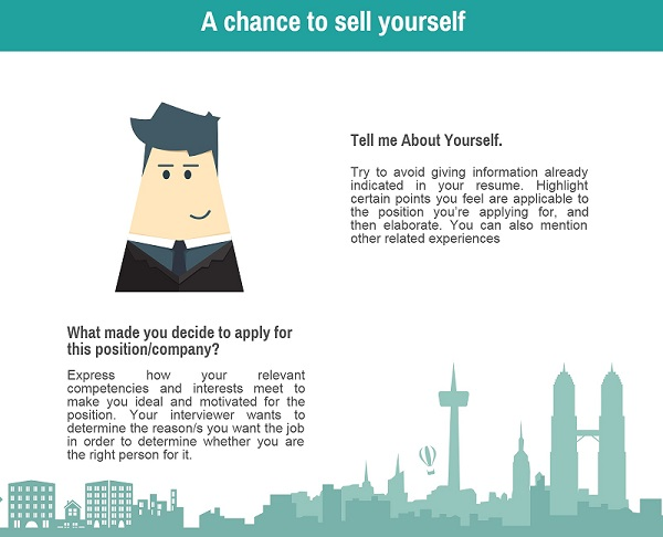 Infographic: Eight Common Job Interview Questions And How To ...
