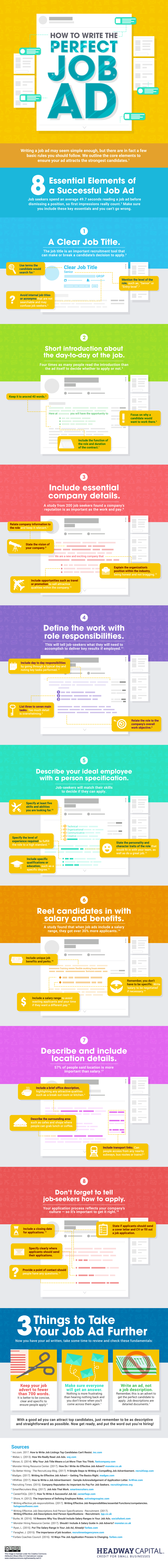infographic how to write the perfect job ad com click to view enlarged version