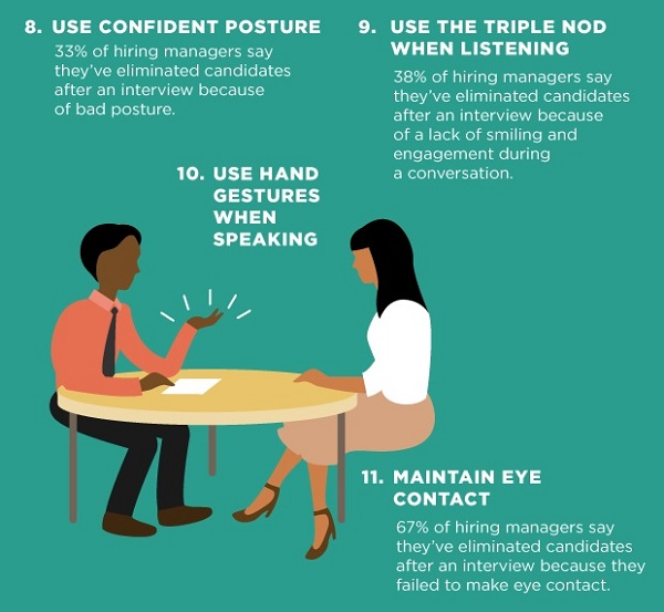 Marvelous Infographic: 16 Job Interview Tips To Help You Land Your Dream Job For Job Interview Tips