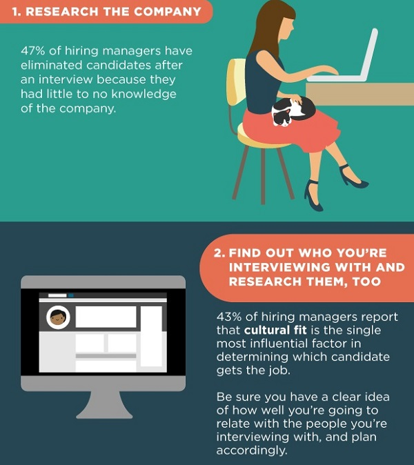 Infographic: 16 Job Interview Tips To Help You Land Your Dream Job