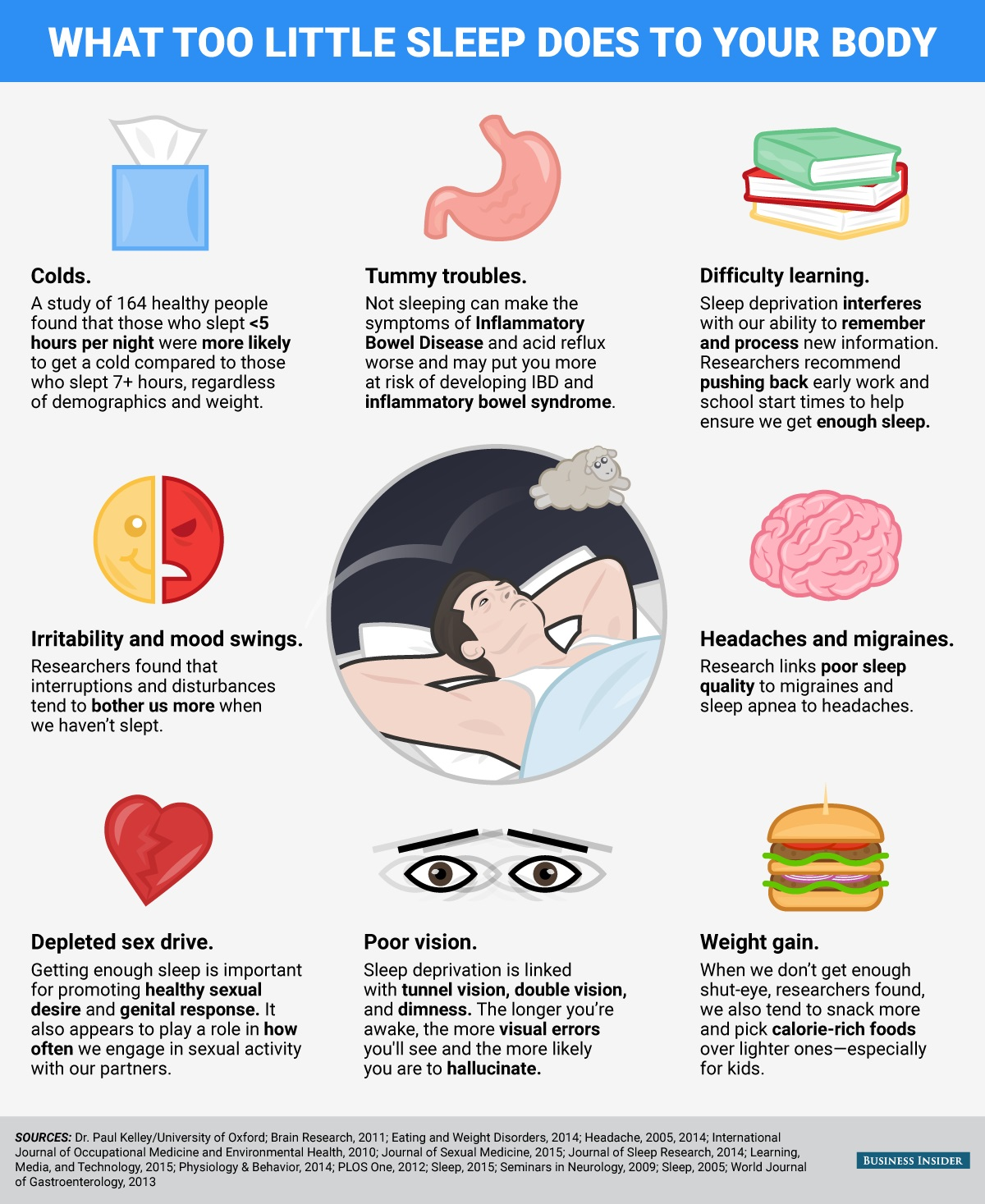 """how lack of sleep affects students Students aren't getting enough sleep—school adolescent brain and a lack of """"sleep drive"""" in study on the way delayed starting times affect teen sleep."""