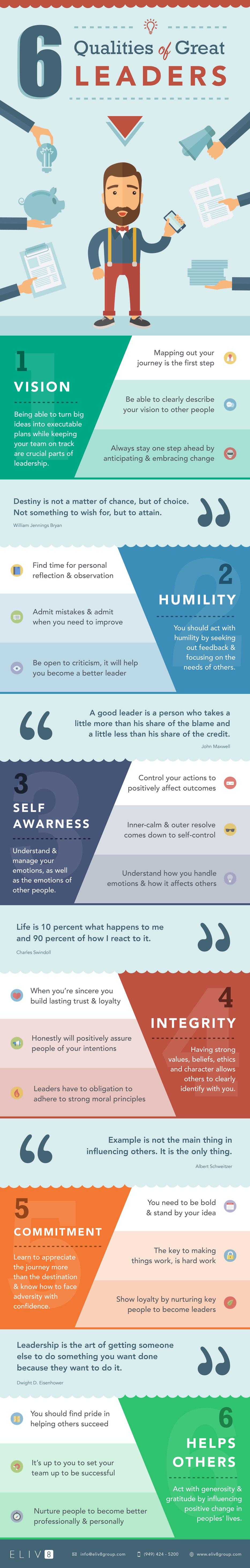 common characteristics of powerful leaders in history What most failed leaders have in common lead what most failed leaders have in common people don't fail because of who they are or what they do it's often because of one inaction.