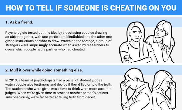 how to find out your husband is cheating contagious