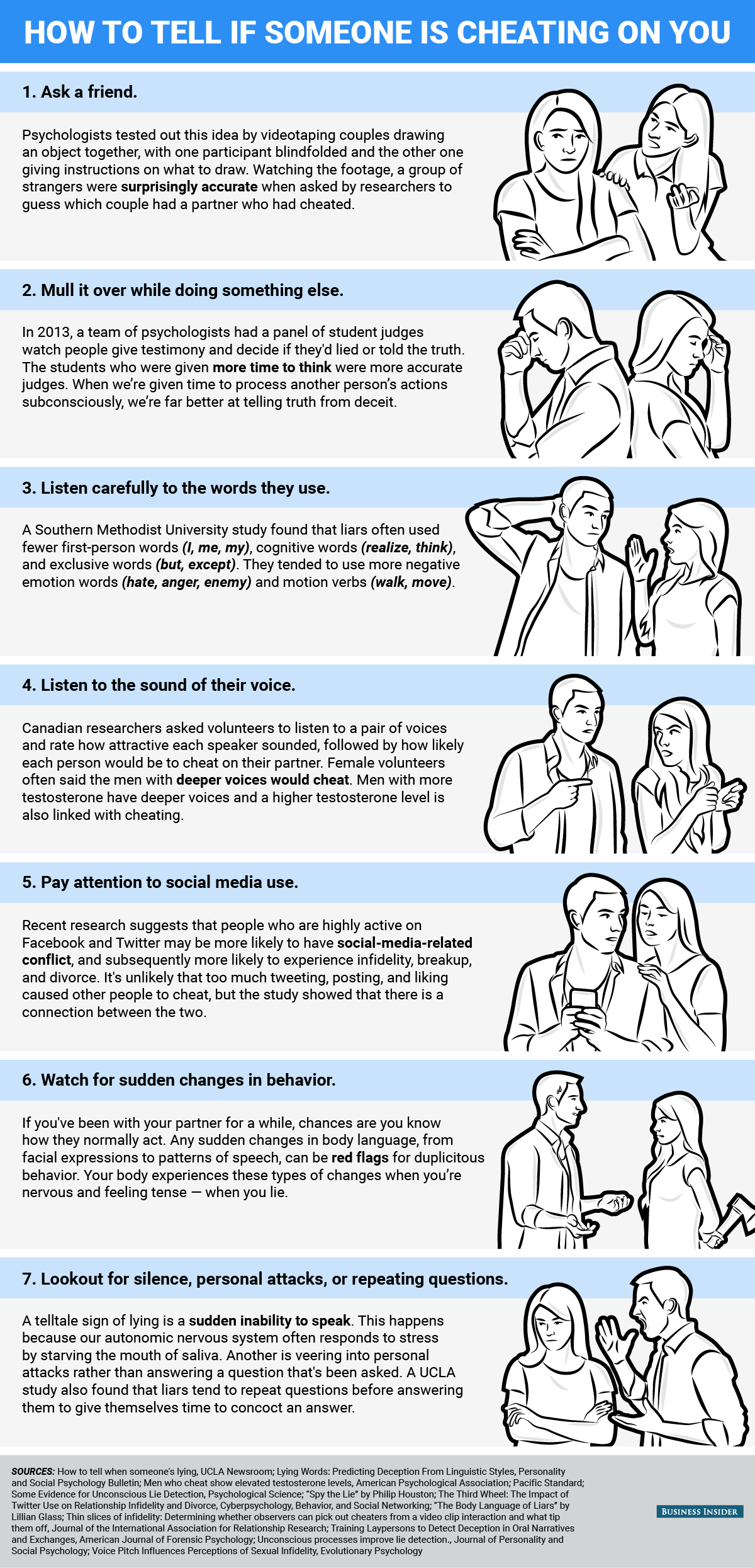 How to know if your partner is cheating