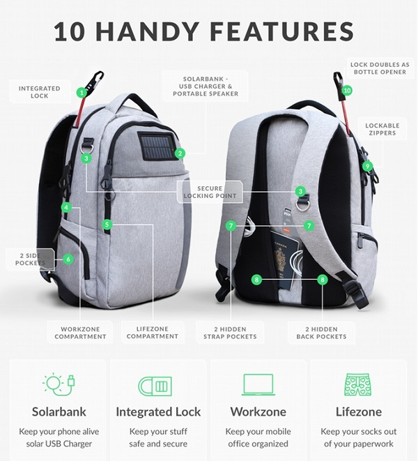 Solar Powered Anti Theft Backpack Designed For Both Work