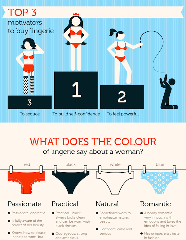 what does your underwear say about you
