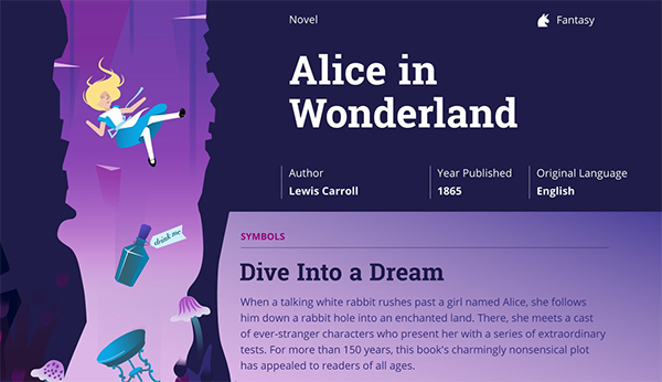 a literary analysis of alice in wonderland Alice in wonderland literary analysis many themes are explored when reading lewis carrol's, alice in wonderland themes of childhood innocence, child abuse, dream, and others.