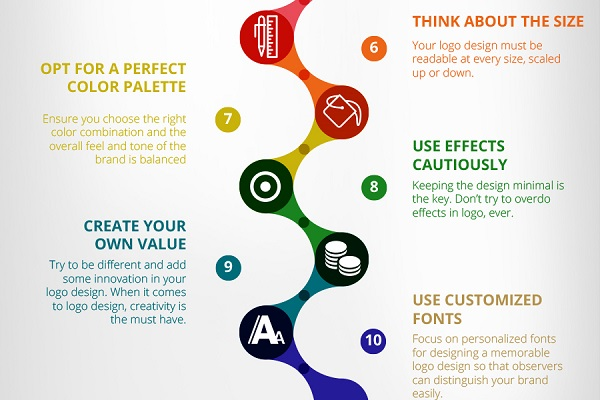 Infographic design rules