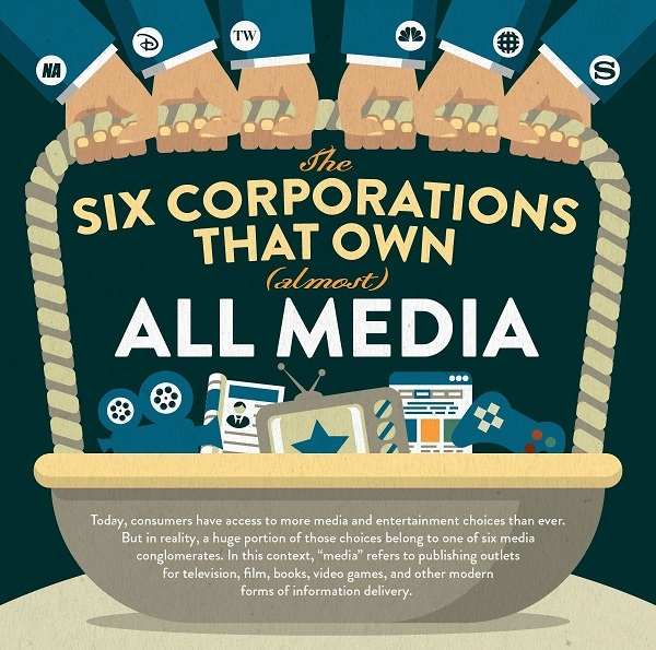 the big 6 media conglomerates essay The current 'big six' came into being from 1990 to 1995, when hollywood became more of a conglomerate than a mere film production & distribution unit the 'big six' collectively command approximately 80 – 85 percent of us & canadian box office revenue.
