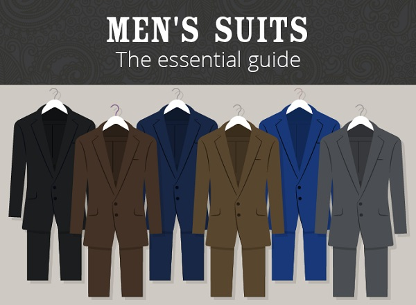 Infographic The Essential Guide To Men S Suits