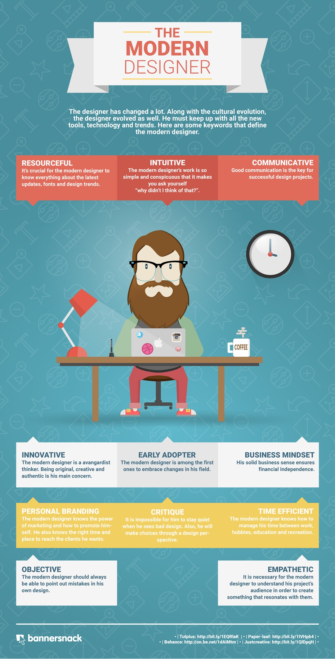 infographic characteristics of a modern designer com click image to view enlarged version