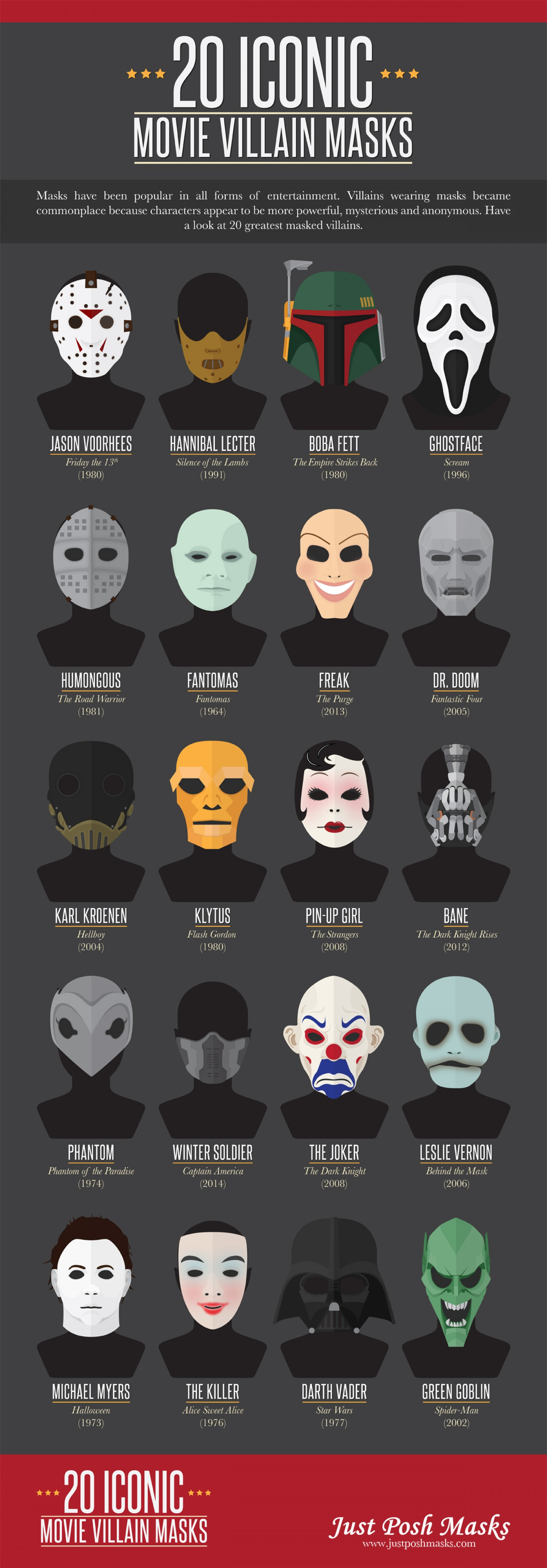 Learning Loyalty Apple Vs Android Multi Device Market together with Infographic 20 Most Iconic Villain Masks In Movie History also Evolucion Del Iphone Infografia Infographic Apple moreover Parent Infographic likewise Nokia 5 Specifications. on apple infographic