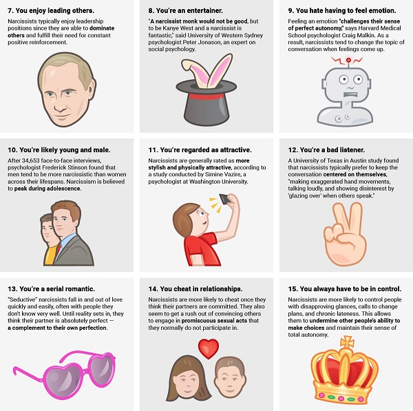 Infographic: 15 Ways To Tell If Someone Is A Narcissist