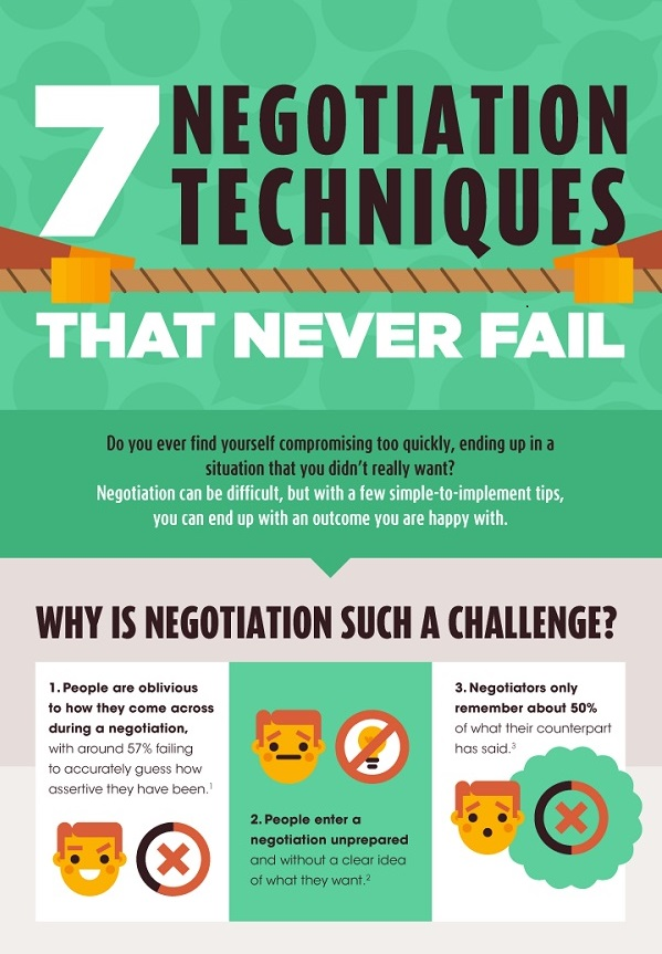 infographic  seven negotiation techniques that never fail