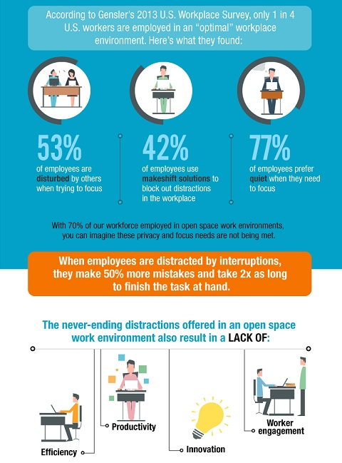 Infographic Misconceptions About The Benefits Of An Open