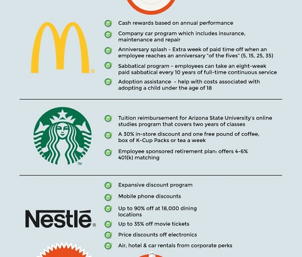 4 H On Twitter Check Out This Infographic On How To: Infographic: Amazing Employee Perks At Google, Apple