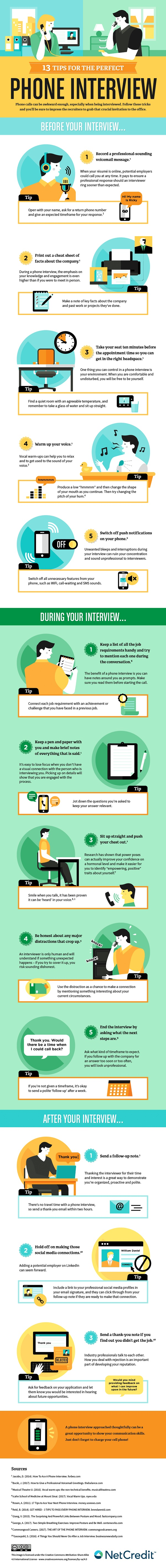 infographic tips for the perfect phone interview com click to view enlarged version