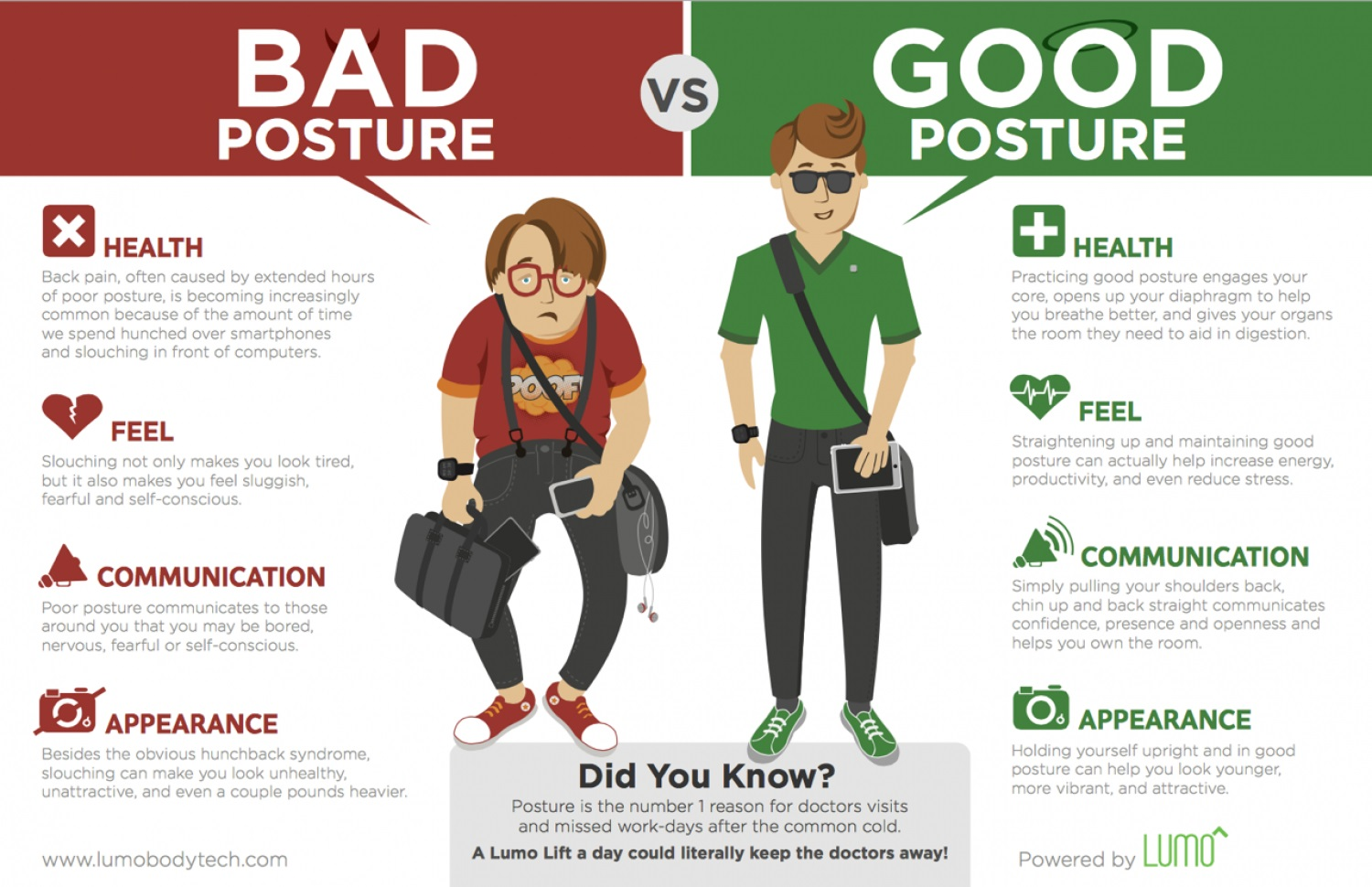 infographic what you need to know about bad posture vs good