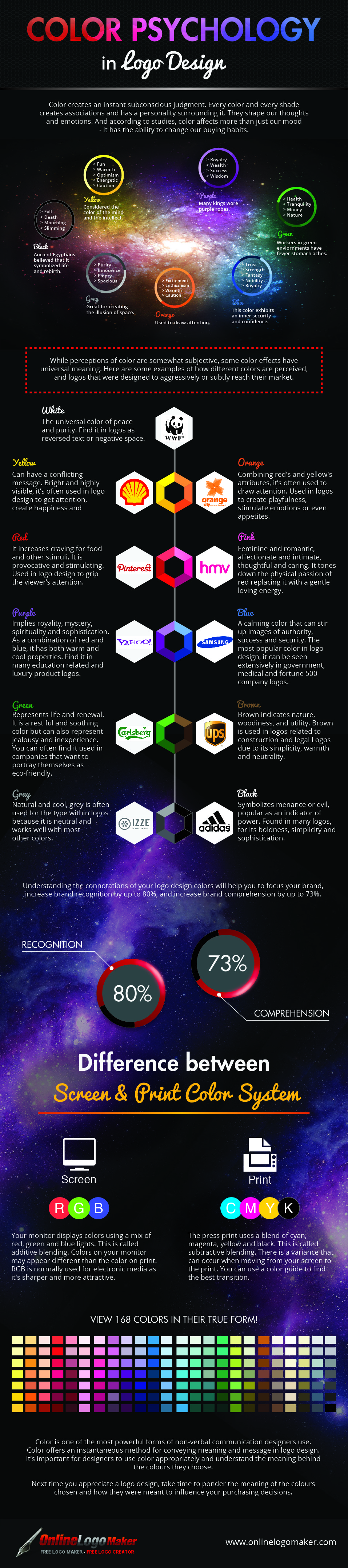 Infographic color psychology in logo design designtaxi click to view enlarged version nvjuhfo Gallery