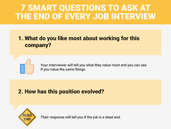 infographic seven smart questions to ask at the end of every job interview - Interviewee Questions To Ask On A Job Interview
