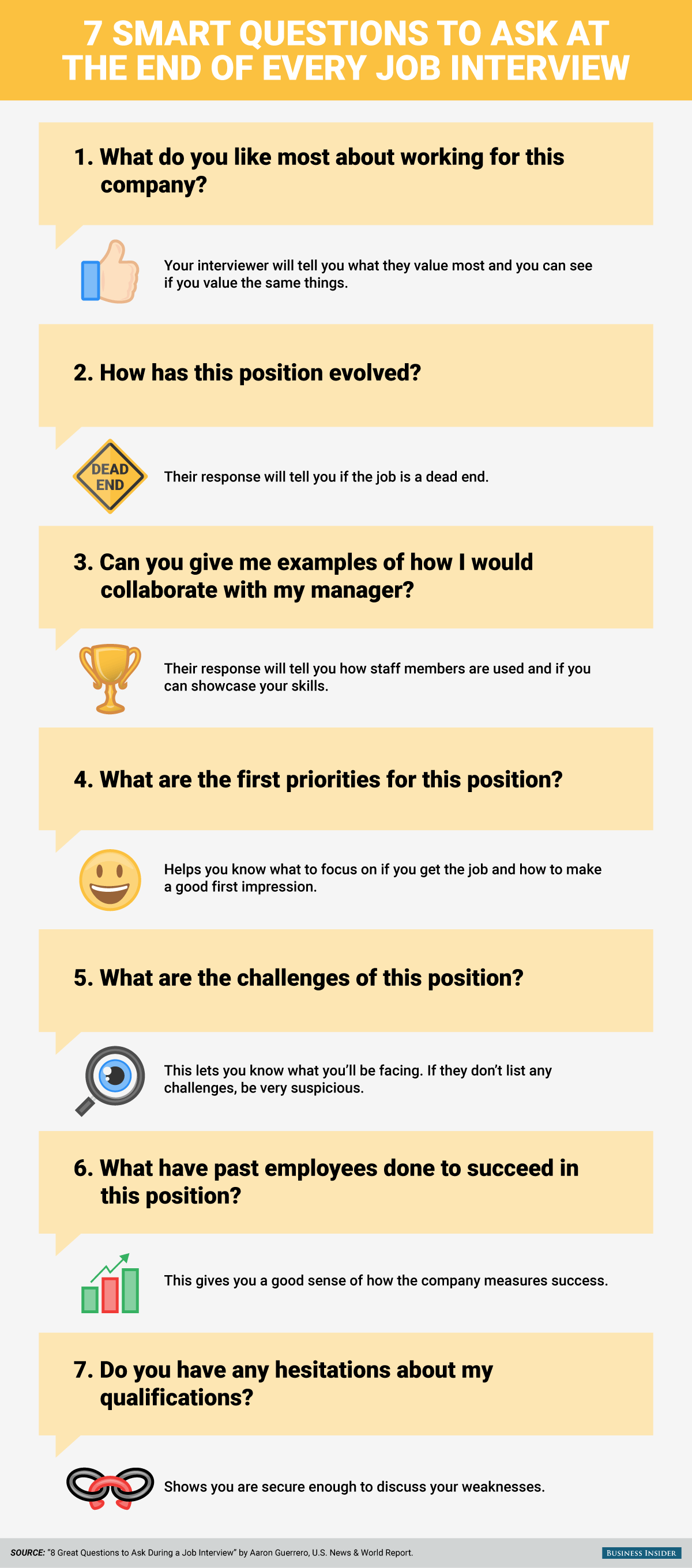 Infographic: Seven Smart Questions To Ask At The End Of
