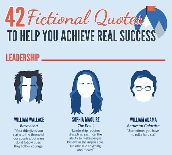 infographic 42 inspiring quotes for success by famous