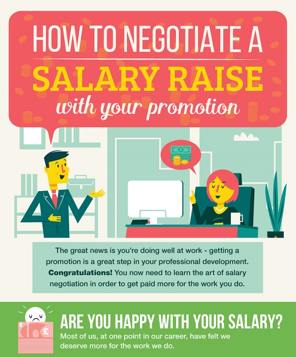 are you due for a promotion soon heres how you can negotiate for a higher salary with your advancement - How To Get A Raise At Work Getting The Pay Raise You Deserve