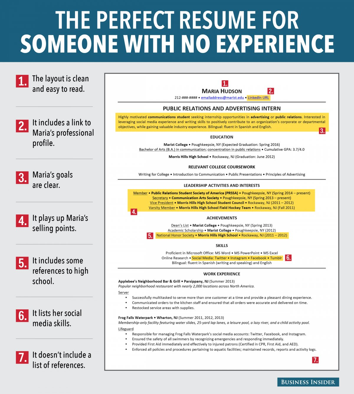 how to write your first resume with no experience