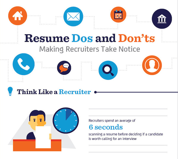 infographic  dos and don u2019ts of a resume that will impress recruiters