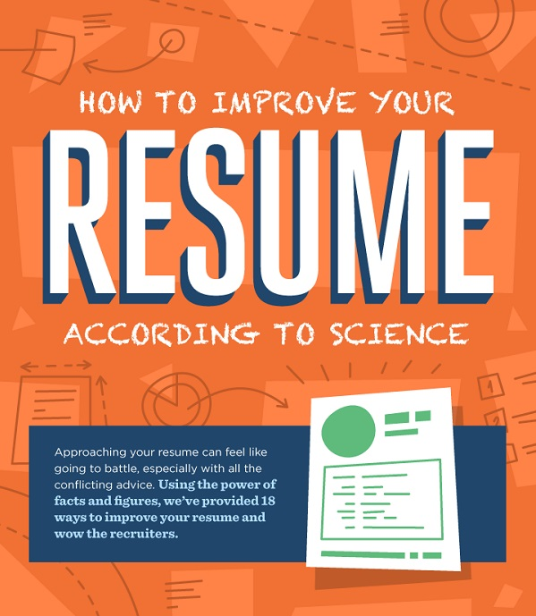 is your rsum not landing you any job interviews learn how to improve your chances of getting noticed with the following infographic by net credit
