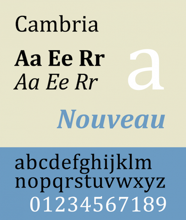 the best and worst fonts to use on your r 233 sum 233
