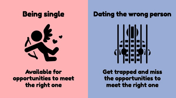 Christian Dating Sites In Suffolk