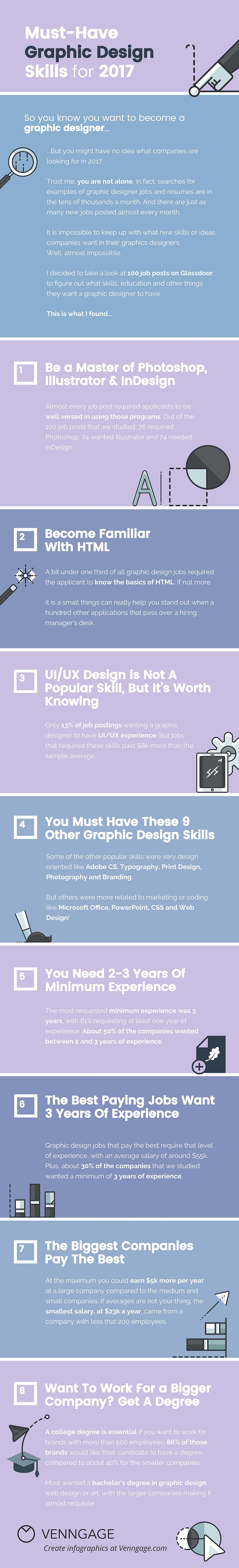Infographic: Must-Have Graphic Design Skills For 2017