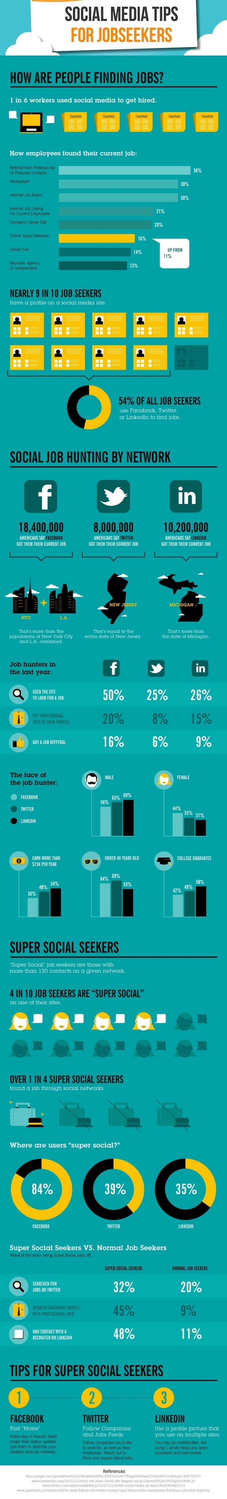 infographic social media tips for job seekers designtaxi com click to view full infographic
