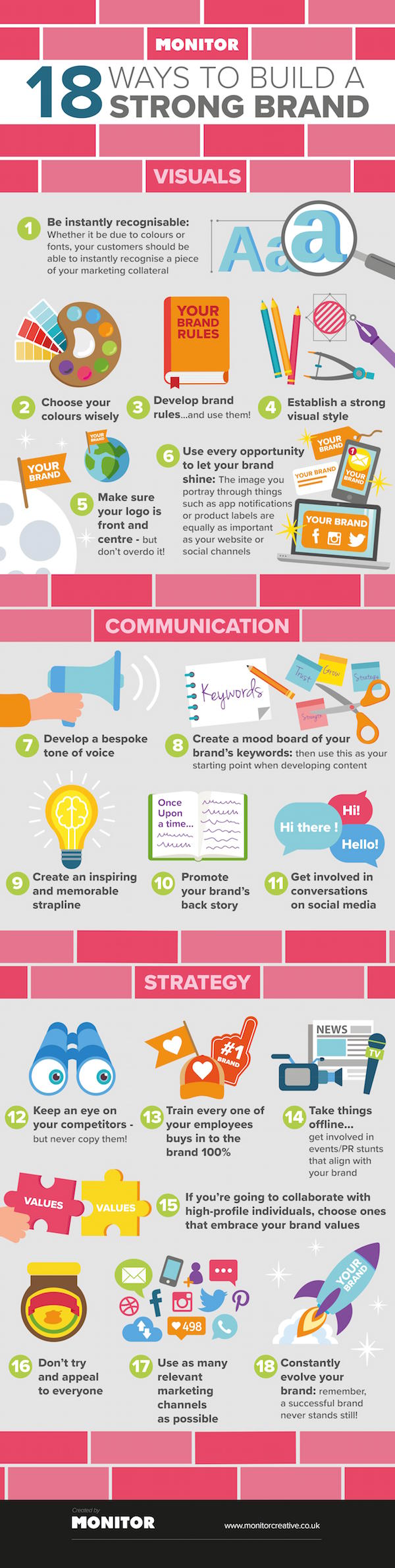 Infographic: 18 Ways To Build A Strong Brand