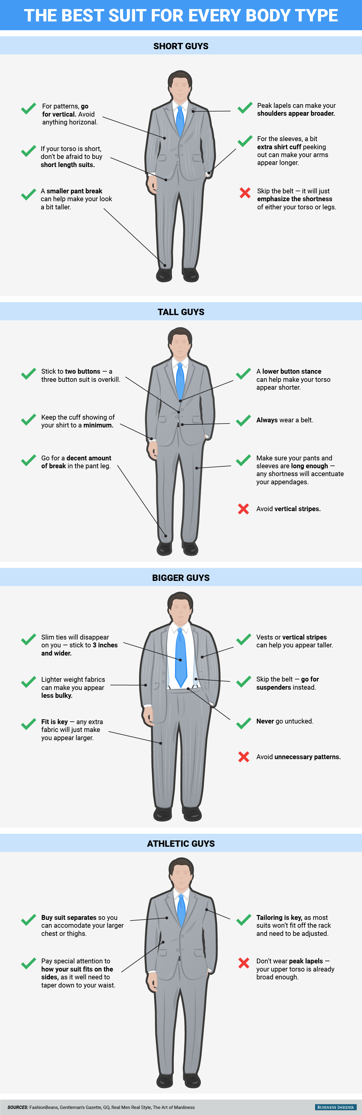 Infographic: The Ideal Suit Style For Various Body Types ...