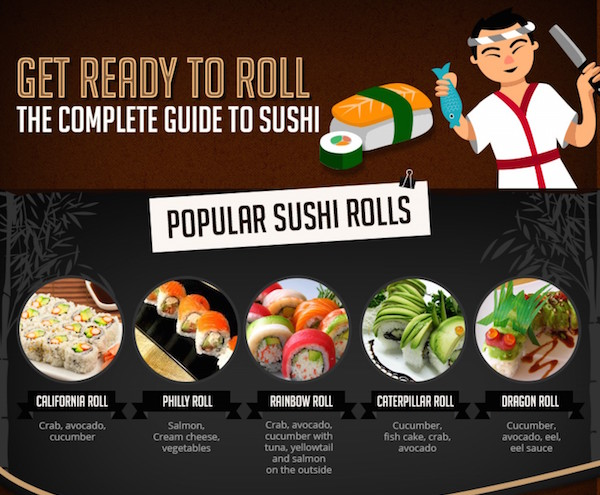 Think You Know Everything About Sushi