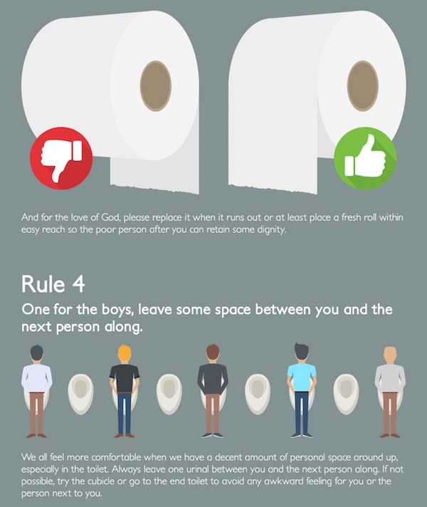 Infographic: The Rules Of Office Toilet Etiquette - DesignTAXI com