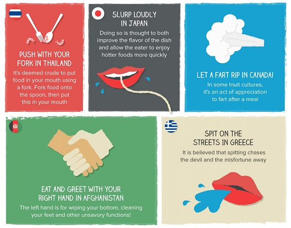 Infographic: 39 Do's And Don'ts To Note When Traveling