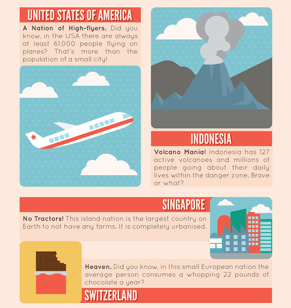 infographic 50 astounding travel facts you probably did not know