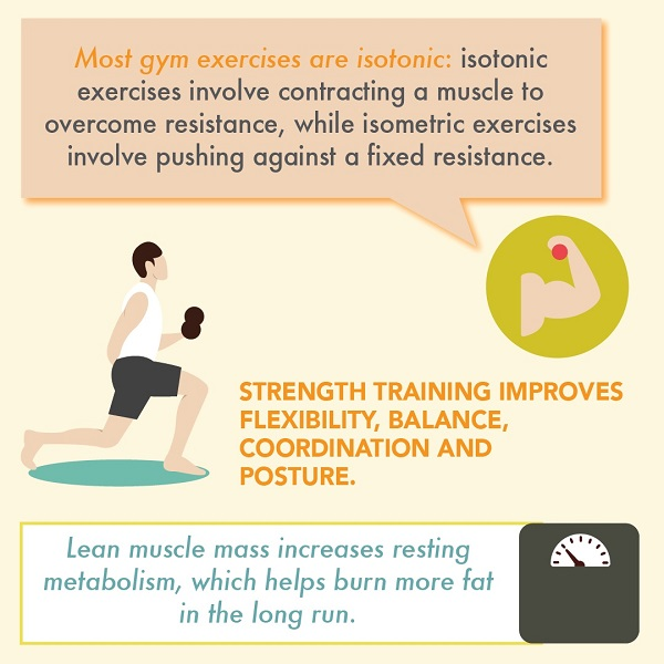 Infographic: Benefits Of Weight Training, How It Increases