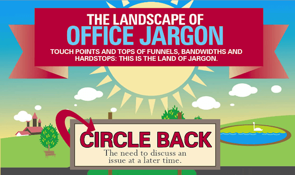 Infographic a useful list of common office jargon for Office design jargon