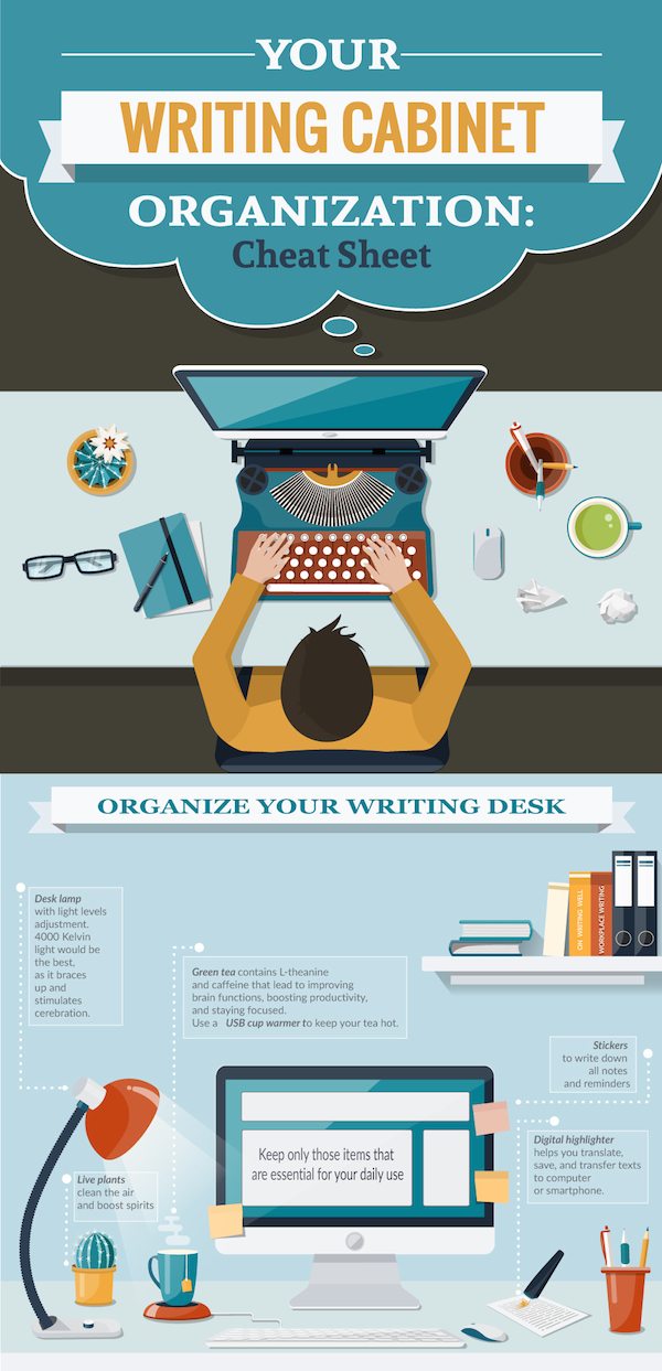 Infographic: A Cheat Sheet For Creating A Workspace That Promotes Creativity